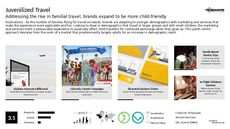 Youth Branding Trend Report Research Insight 5