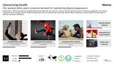 Fitness Apparel Trend Report Research Insight 2
