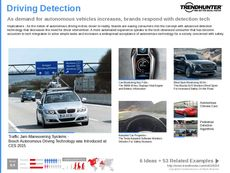Detection Technology Trend Report Research Insight 4