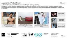 Billboards Trend Report Research Insight 5