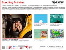 Online Activism Trend Report Research Insight 1
