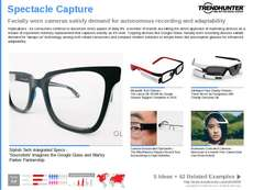 Glasses Trend Report Research Insight 6