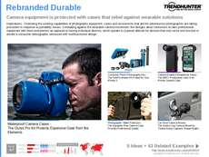 Camera Accessories Trend Report Research Insight 1