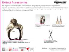 Abstract Fashion Trend Report Research Insight 2