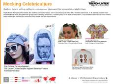 Celeb Fashion Trend Report Research Insight 3