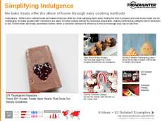 Brownie Trend Report Research Insight 2