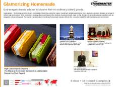Baking Trend Report Research Insight 1