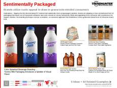 Homespun Packaging Trend Report Research Insight 1