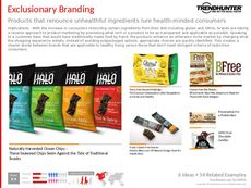 Healthy Branding Trend Report Research Insight 2