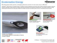 Renewable Energy Trend Report Research Insight 3