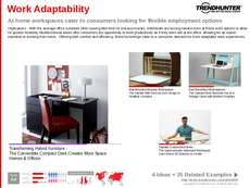 Desk Accessory Trend Report Research Insight 1
