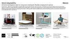 Workstation Trend Report Research Insight 1