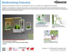 Gardening Tool Trend Report Research Insight 1