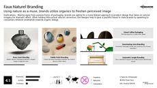 Naturalistic Branding Trend Report Research Insight 1