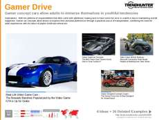 Supercars Trend Report Research Insight 1