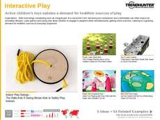 Child Fitness Trend Report Research Insight 2