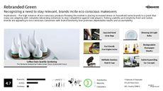 Rebranding Initiative Trend Report Research Insight 1