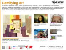 Oil Art Trend Report Research Insight 2