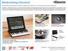 Keyboards Trend Report Research Insight 4