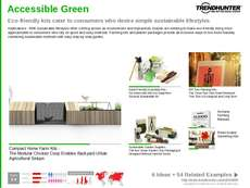 Garden Kit Trend Report Research Insight 1