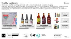 Alcohol Branding Trend Report Research Insight 2
