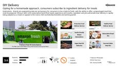 Online Grocery Trend Report Research Insight 1