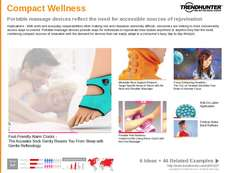 Massage Trend Report Research Insight 1