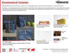 Handbags Trend Report Research Insight 4