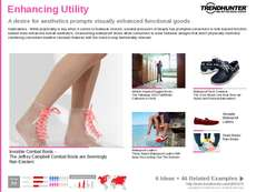 Shoes Trend Report Research Insight 3