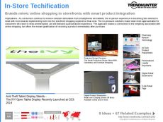 Smart Product Trend Report Research Insight 2