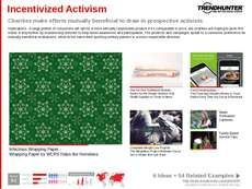 Activism Trend Report Research Insight 5