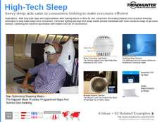 Bed Trend Report Research Insight 3