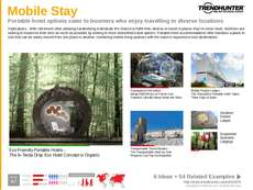 Portable Living Trend Report Research Insight 2
