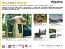 Camping Tech Trend Report Research Insight 1