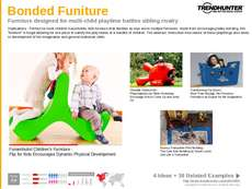 Baby Furniture Trend Report Research Insight 3
