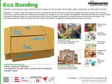 Eco Toy Trend Report Research Insight 1