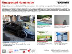 Auto Design Trend Report Research Insight 3