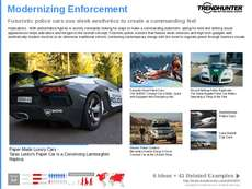 Concept Car Trend Report Research Insight 4