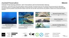 Pollution Trend Report Research Insight 2