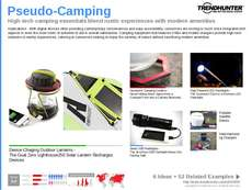 Camping Tech Trend Report Research Insight 2