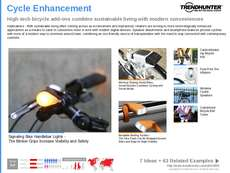 Bicycle Trend Report Research Insight 5