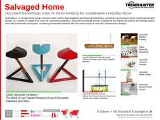 Upcycled Furniture Trend Report Research Insight 2