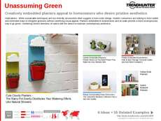 Sustainable Home Trend Report Research Insight 1