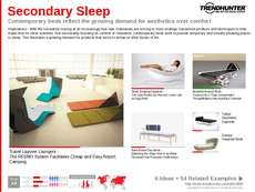 Bed Trend Report Research Insight 5