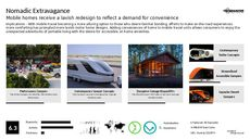 Portable Living Trend Report Research Insight 3