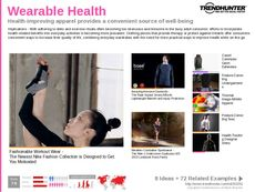 Fitness Tracker Trend Report Research Insight 1