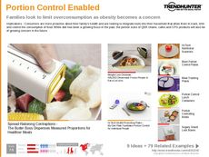 Portion Control Trend Report Research Insight 2