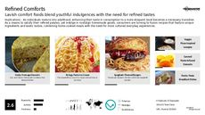 Fusion Food Trend Report Research Insight 1