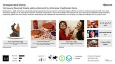 Sriracha Trend Report Research Insight 3