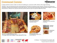 Meal Sharing Trend Report Research Insight 1